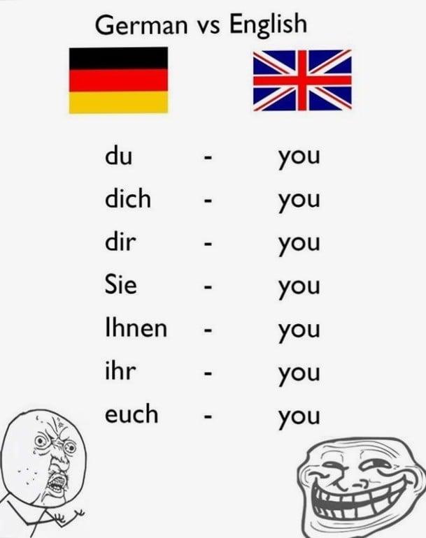 Eşimin Gözünden Almanya 2 Işin Sevimsiz Kısmı Almanca öğrenmek