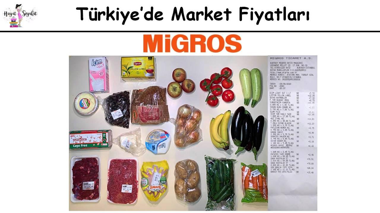 Almanya Türkiye market kaşılaştırması Migros fiyatları nasıl