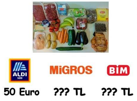 Almanya Türkiye market karşılaştırması