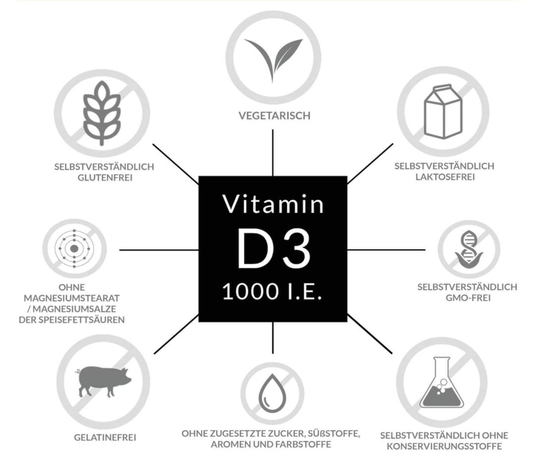 d vitamini takviyesi