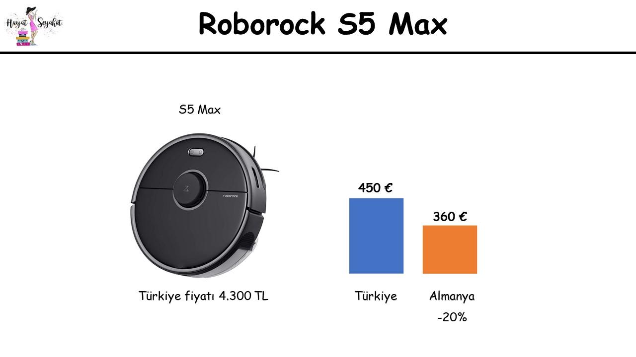 Almanya Roborock S5 Max fiyatı