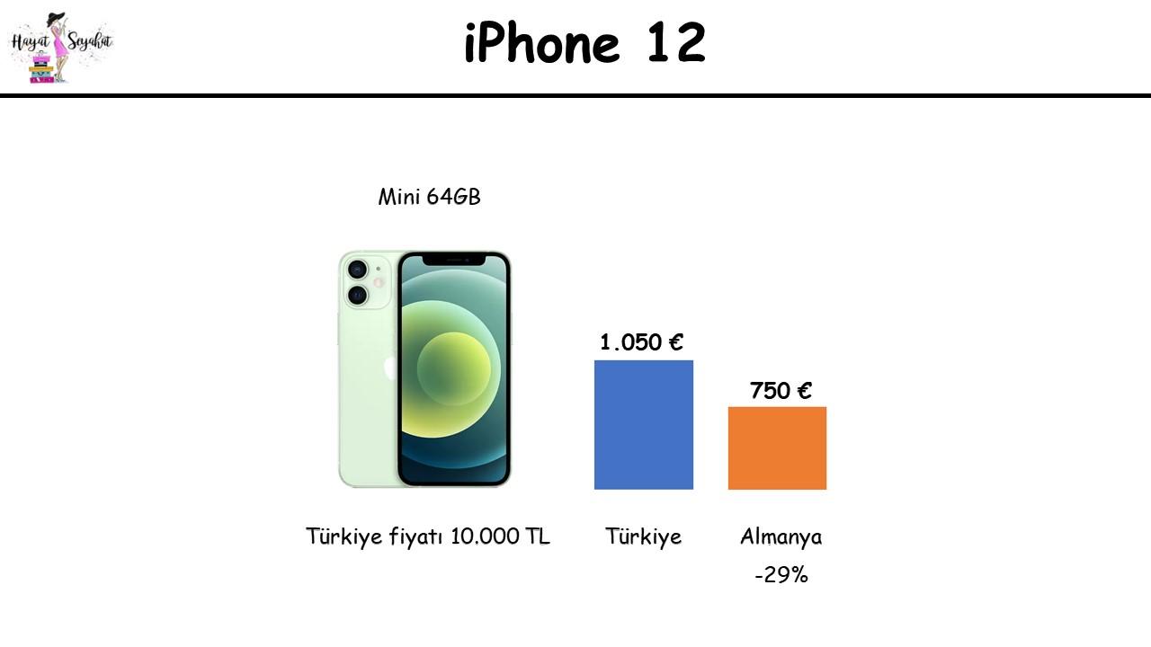iphone 12 mini Almanya fiyatı
